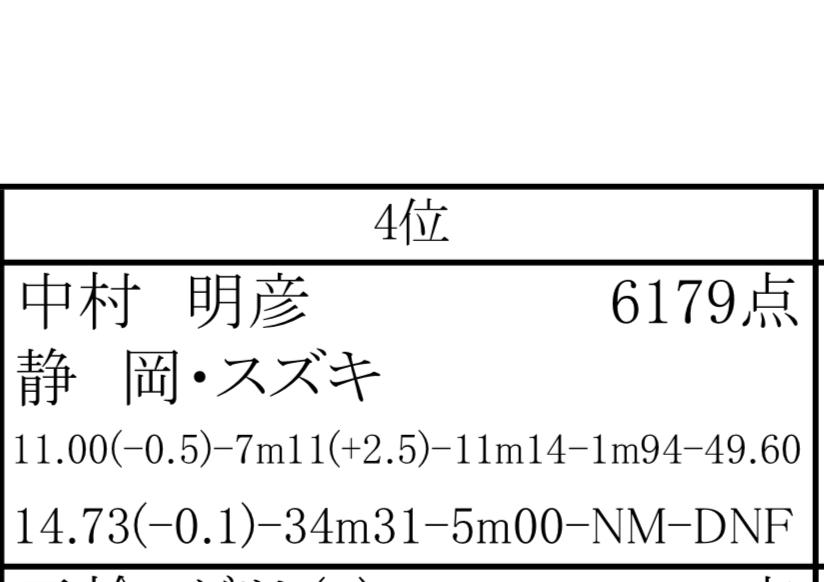 写真:東海混成・愛知大会(7/4−5)