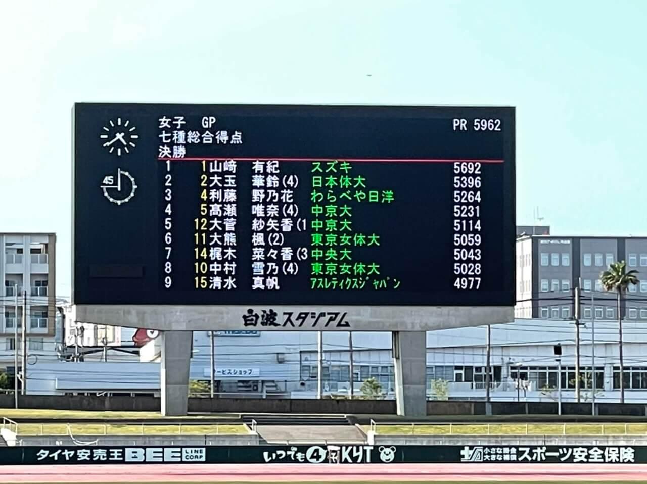 写真:GP混成 鹿児島大会(5/2〜3)